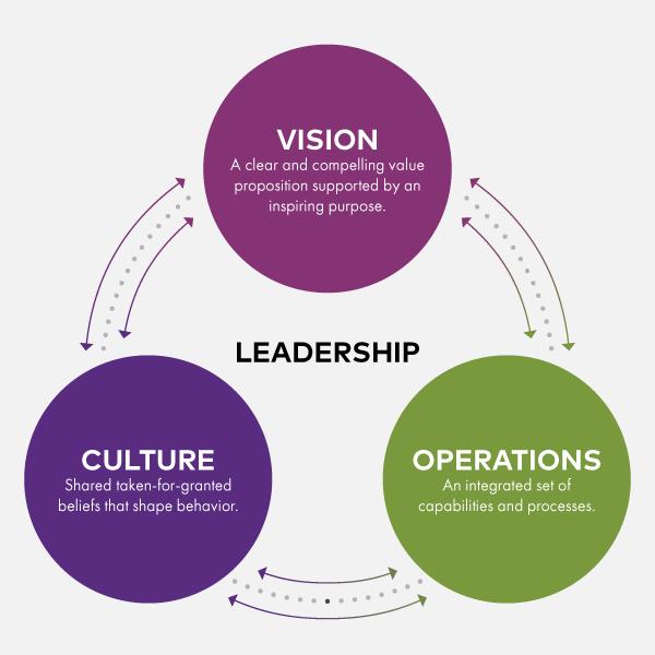 0516_LeadersTriangle_chart.jpg