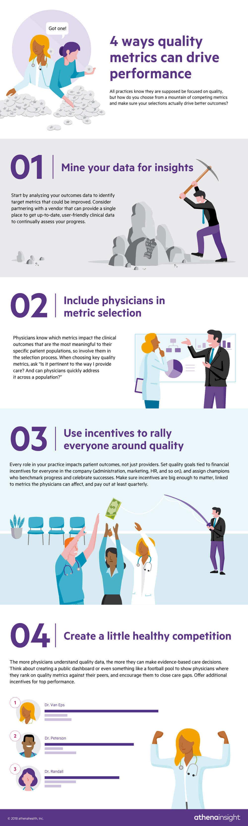 infographic: 4 ways quality metrics can drive performance