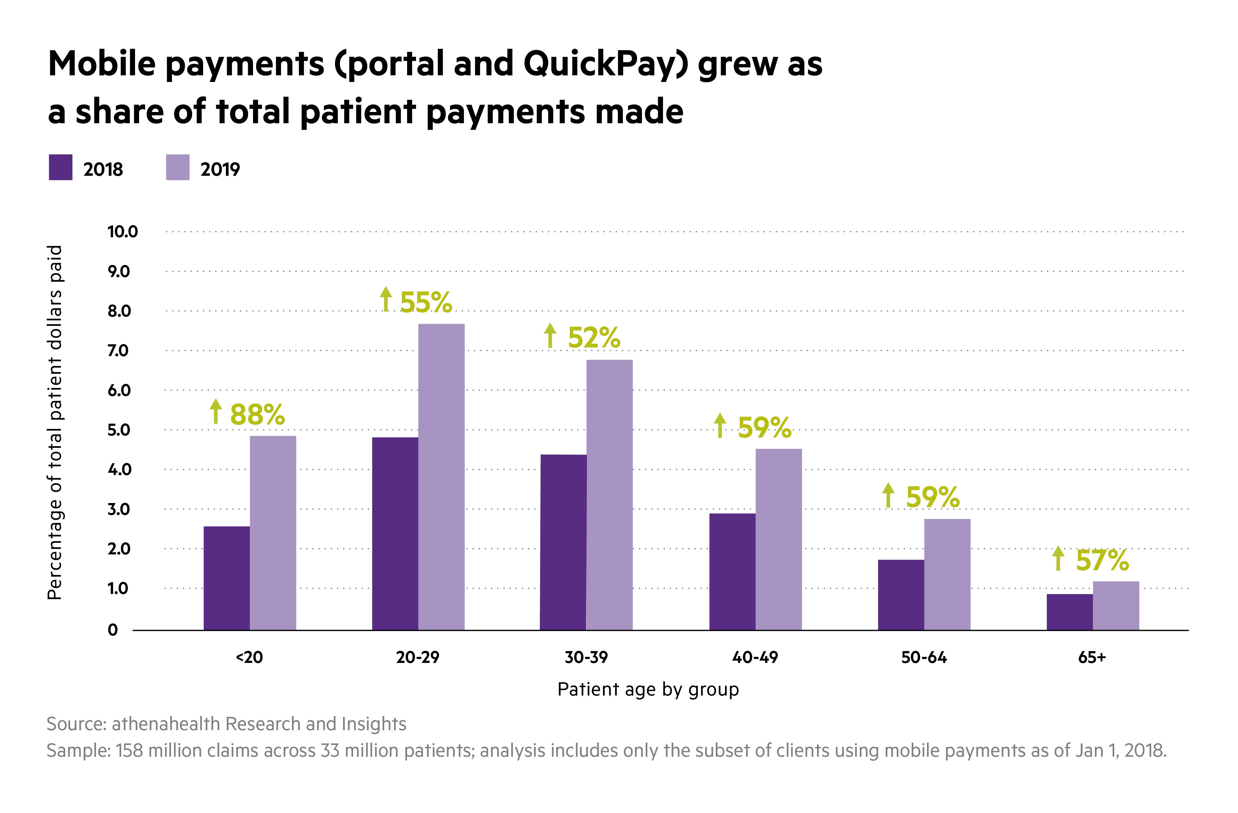 Patient_pay_mobile
