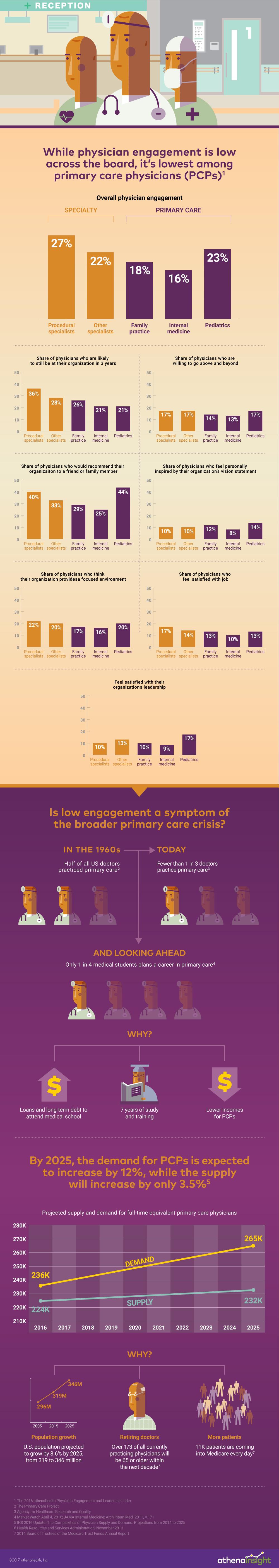Patient_Engagement_Infographic